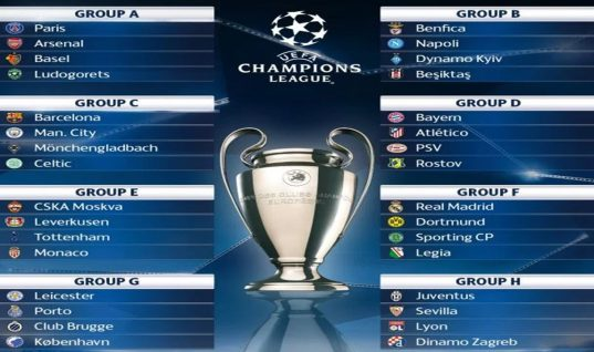 2016-17 Champions League: Semi-Final First-Leg Dates, Odds After Friday's Draw